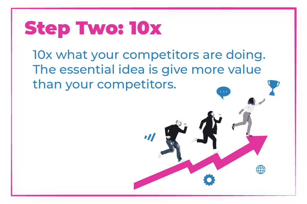 what competitors are doing