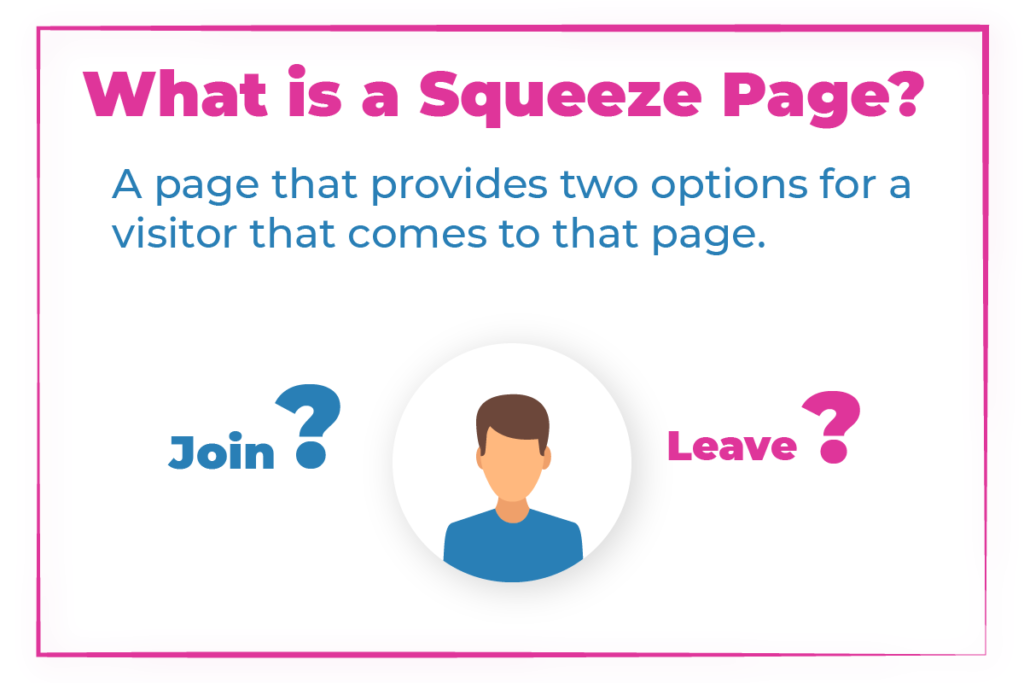 what is a squeeze page