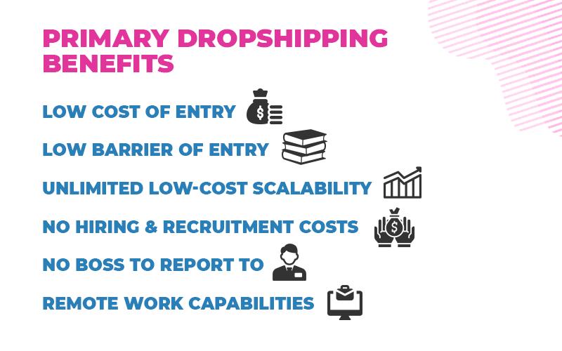dropshipping benefits